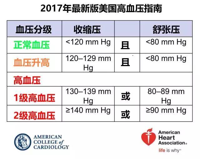 糖尿病患者的標準血糖值是多少呢-