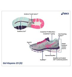 asics women s running shoes gel kayano 23  [ 850 x 995 Pixel ]