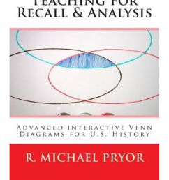 teaching for recall analysis advanced interactive venn diagrams for u s history [ 850 x 995 Pixel ]