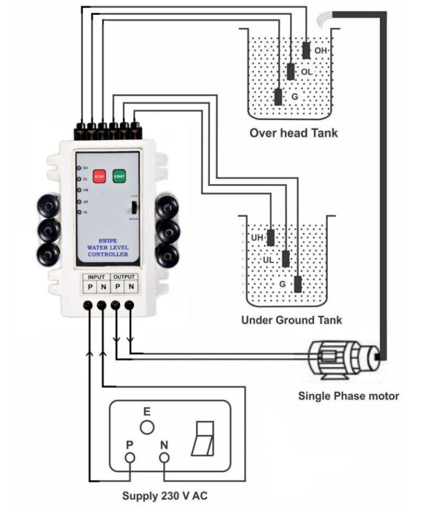 Buy SWIPE FULLY AUTOMATIC WATER LEVEL CONTROLLER WITH DRY