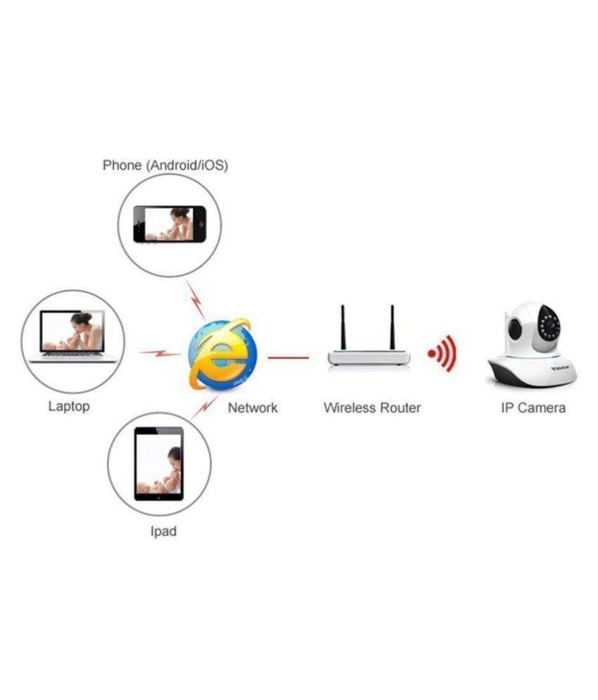 JX2 home Security IP Camera Wireless Surveillance Camera