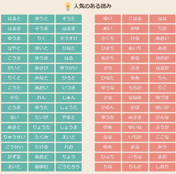 """名字的""""學問"""":你適合什么樣的日文名?_滬江日語學習網"""