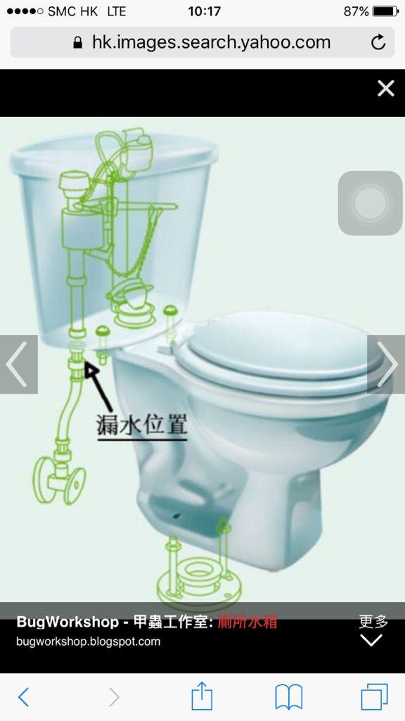 坐廁3擇1(Roca, TOTO, American Standard) - 家居設計佈置 - 香港討論區 Discuss.com.hk - 香討.香港 No.1