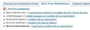 המגבלות של AVG