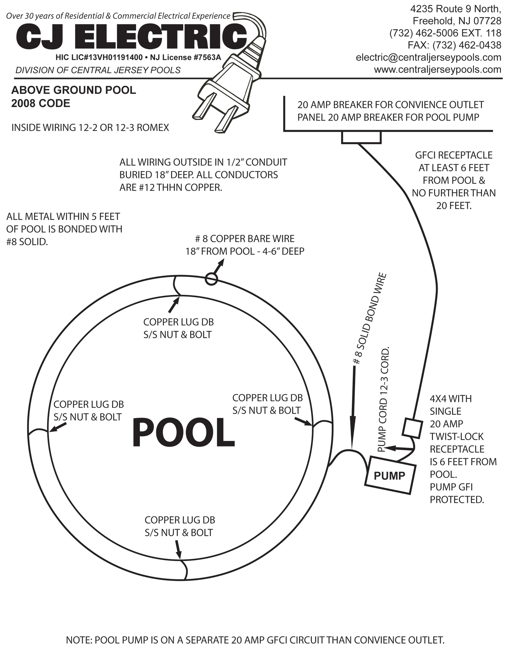 Central Jersey Pools Pool Permit Diagram