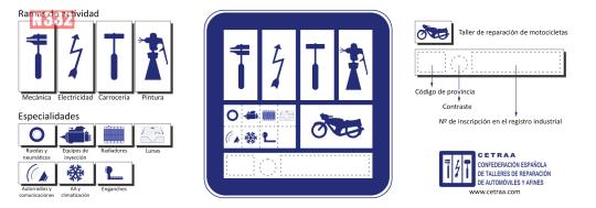20150531 - Choosing Workshops and Garages