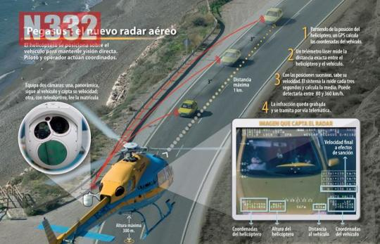 radar 4
