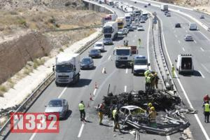 Alicante Road Safety Figures Worsen