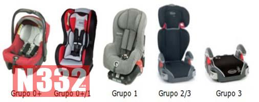 child seats and children in cars driving in spain. Black Bedroom Furniture Sets. Home Design Ideas