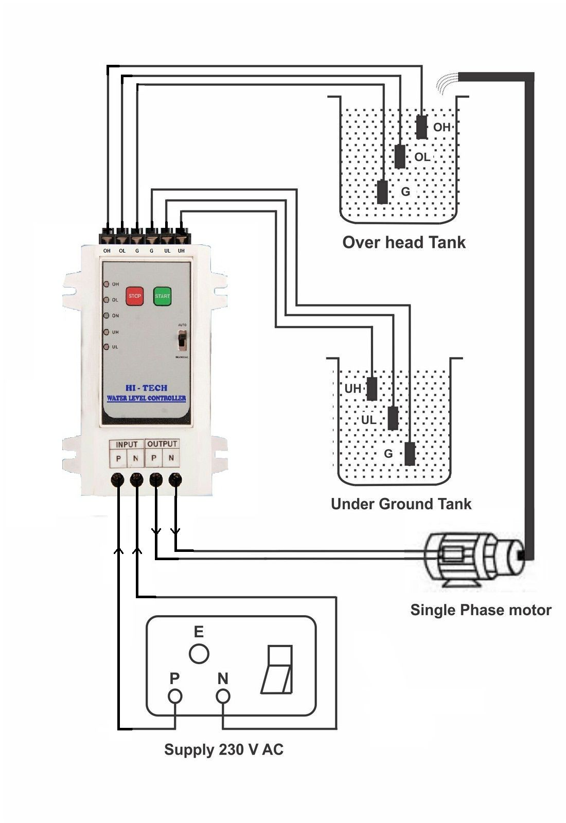 Buy AUTOMATIC WATER LEVEL CONTROLLER 230 VAC Online at Low