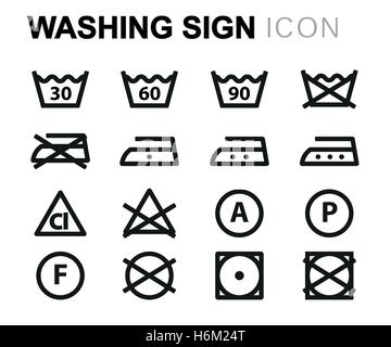 International Warning Symbols International Dash Symbols