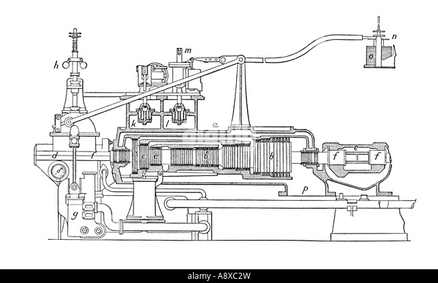 Steam Turbine Drawing Stock Photos & Steam Turbine Drawing