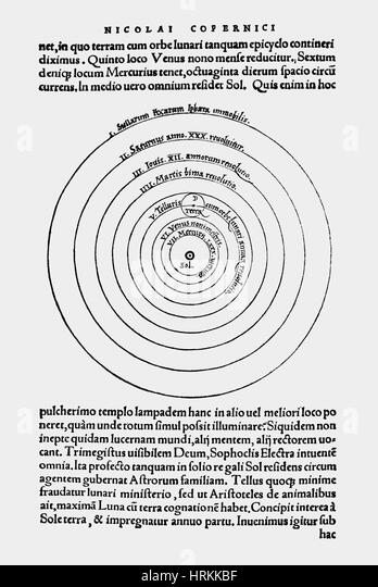 Solar System Planets Diagram Stock Photos & Solar System