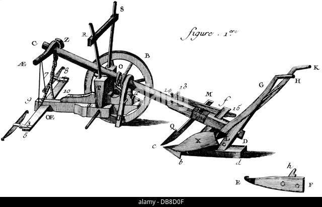 Encyclopedie Diderot Stock Photos & Encyclopedie Diderot