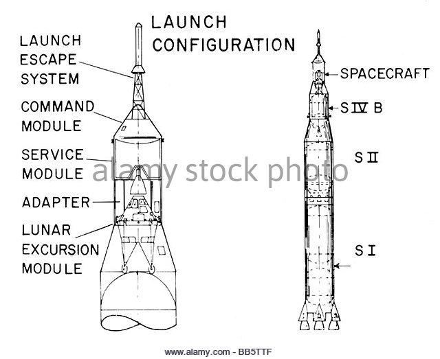 Saturn V Rocket Stock Photos & Saturn V Rocket Stock