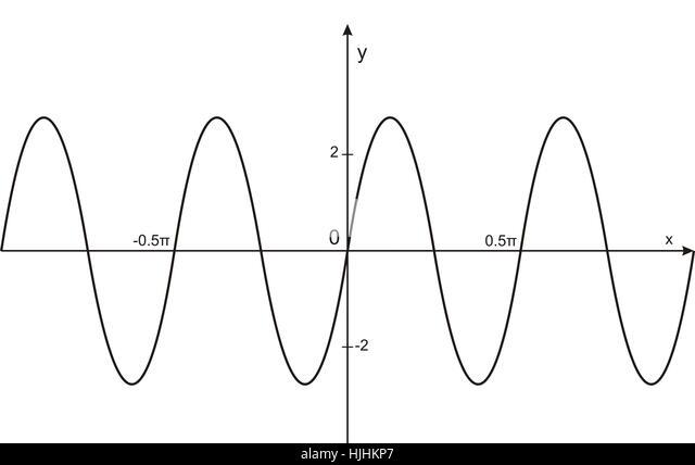 Mathematics Diagram Stock Photos & Mathematics Diagram