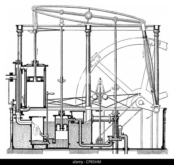 Steam Engine James Watt Stock Photos & Steam Engine James