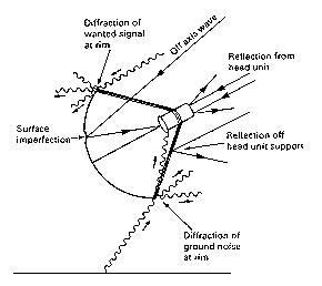 Solar Car Diagram, Solar, Free Engine Image For User
