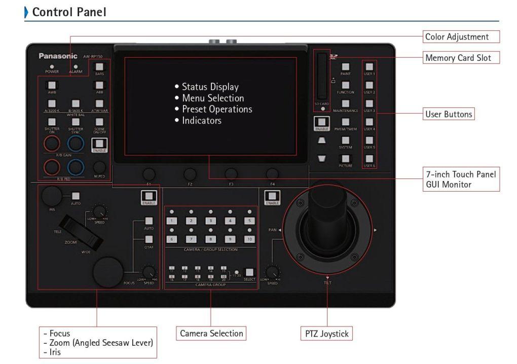 AW-RP150 Control Panel