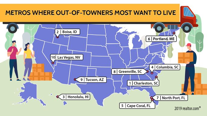 Metros where out-of-towners most want to live