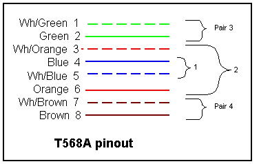 rj45 to bt plug wiring diagram of house cat5 ethernet computer network – na7kr