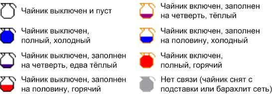 разные состояния значка