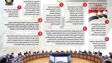 Photo of بالإنفوجراف… الحصاد الأسبوعي لمجلس الوزراء خلال الفترة من 2 حتى 8 مايو 2020