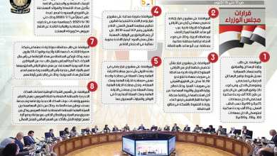 Photo of بالإنفوجراف… الحصاد الأسبوعي لمجلس الوزراء