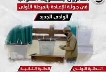 Photo of تعرف علي أسماء الفائزين بجولة الإعادة فى انتخابات النواب فى دائرتين بالوادى الجديد