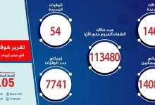 Photo of الصحة: تسجيل 1407 حالة إيجابية جديدة بفيروس كورونا..و54 حالة وفاة