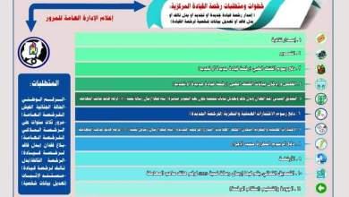 """السودان : تعرف على موجهات """"شرطة المرور"""" لاستخراج الرخصة المركزية"""