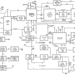 One Line Diagram Example Car Wiring Diagrams Ford Chapter 2 Single And Block  Nabilaheruputri