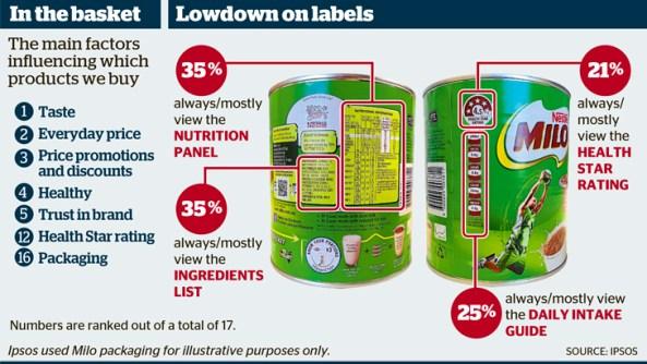 web_foodlabels