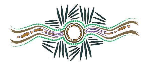 Bila Muuji Aboriginal Corporation Health Service logo, Aboriginal dot art, track centre circle, black, brown, green & purpose colours