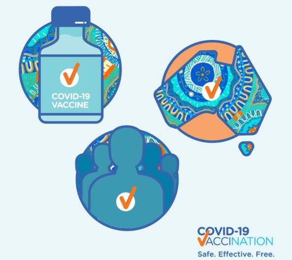 vector images of COVID-19 Vaccine bottle with an orange tick against a circle of Aboriginal art, map of Australia with Aboriginal art filling map against orange circle; outline of 6 people against circle of Aboriginal art, text 'COVID-19 Vaccination Safe. Effective. Free.'
