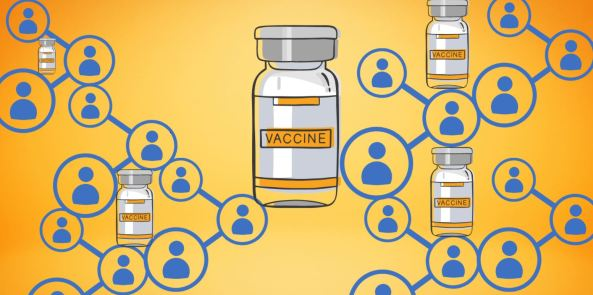vector images of covid-19 vax & diagram of people in circles linked to other people