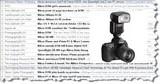 Nikon D700 in allen News