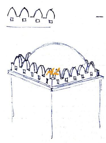 Detalles de cúpulas