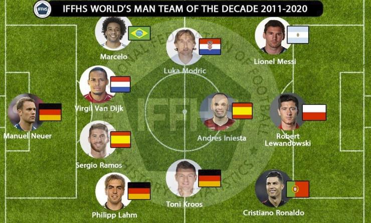 Messi Cristiano 11 ideal de la década