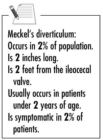 Common Pediatric Surgery Conditions