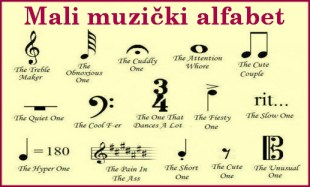 Mali muzički rečnik