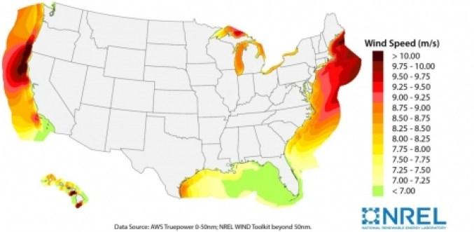 offshore-wind