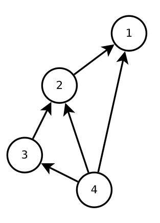 example_food_web