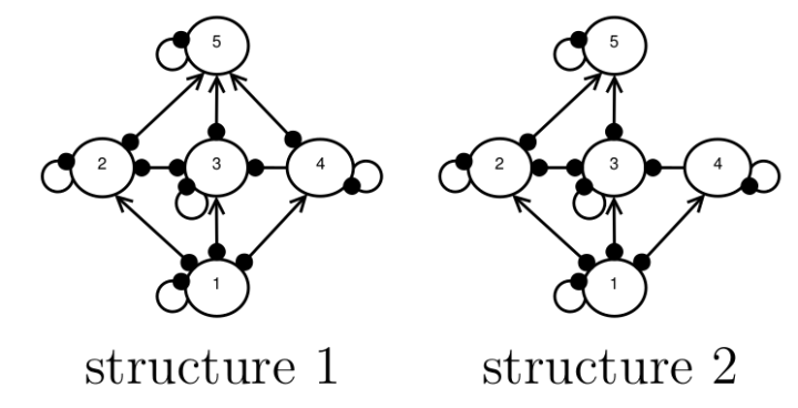 example_structural_uncertainty