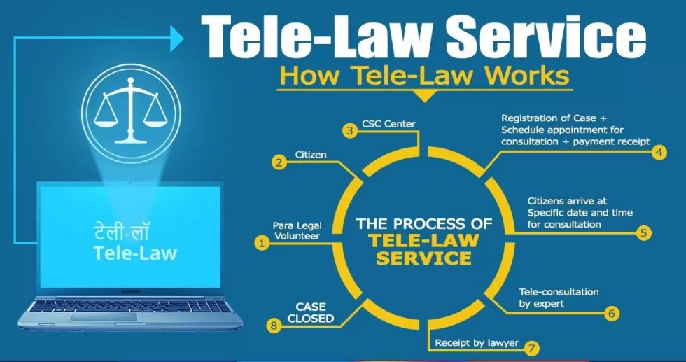 Tele-Law Service for Indian common Citizen