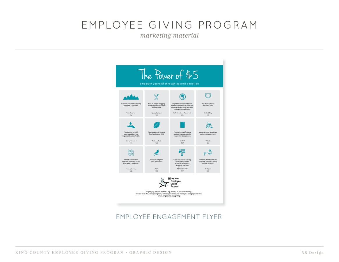 Client Presentation-Employee Giving Program4