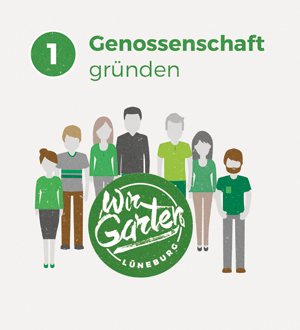 Wir Garten Illustration Genossenschaft Gründung