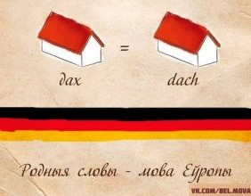 deutsch-belarussische Beziehungen