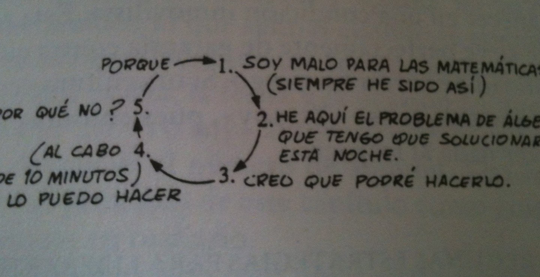 El círculo del «Yo soy»  #sersiendo