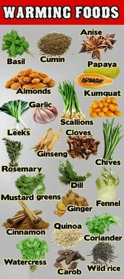 heaty foods